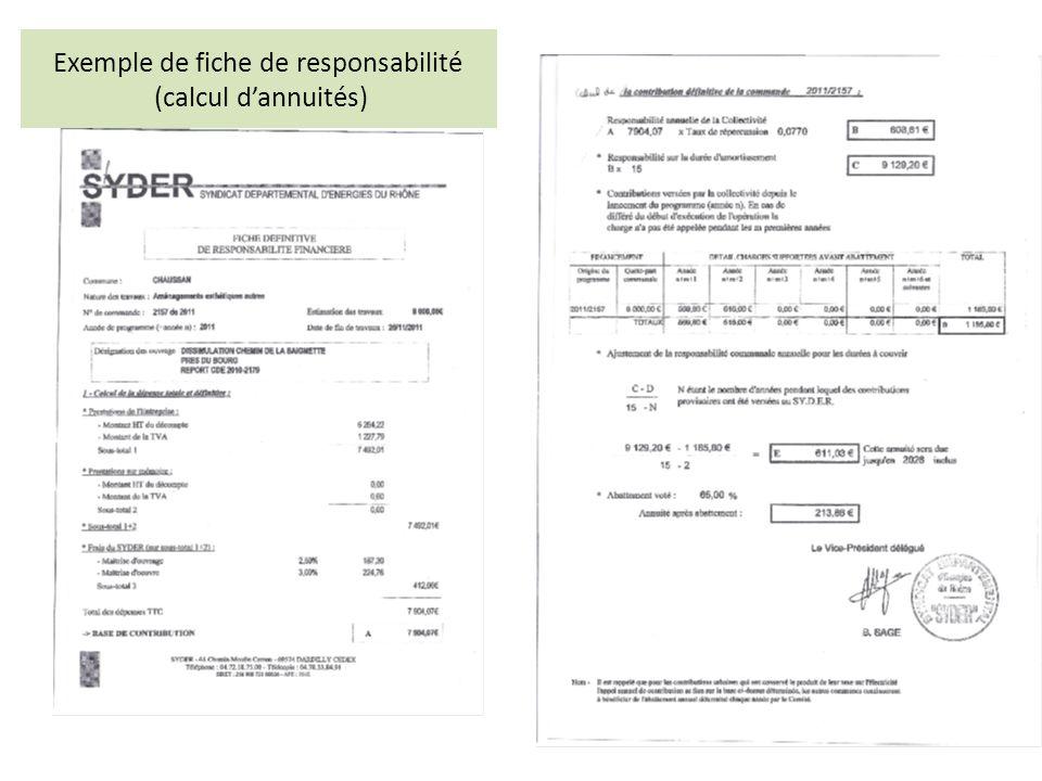 Exemple de fiche de responsabilité (calcul d'annuités)