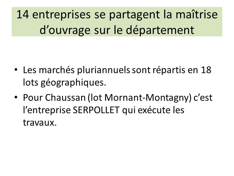 14 entreprises se partagent la maîtrise d'ouvrage sur le département Les marchés pluriannuels sont répartis en 18 lots géographiques.