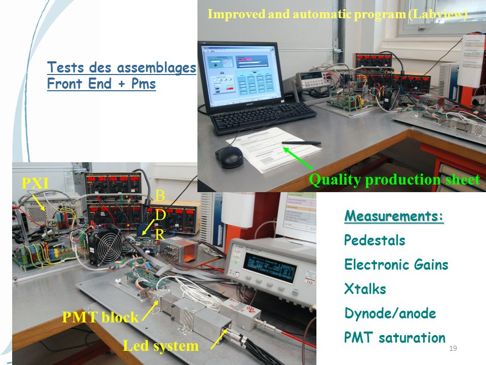 15/01/2008Réunion de service informatique19 Analogue signal Injection Board BDRBDR PXI PMT block Led system Improved and automatic program (Labview) Q