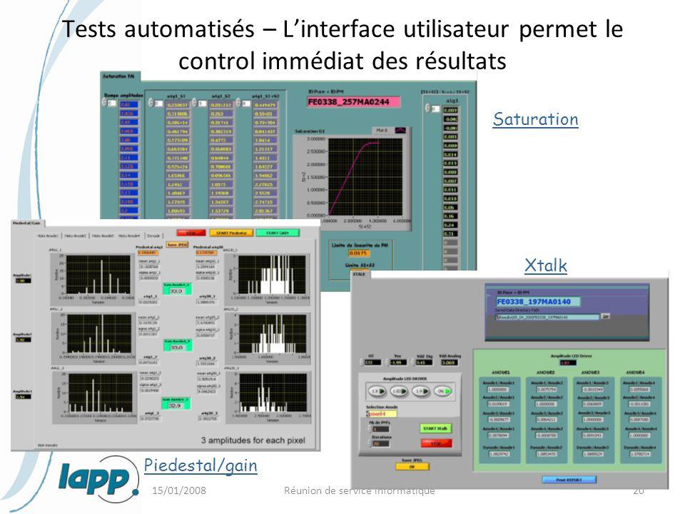 15/01/2008Réunion de service informatique20 Tests automatisés – L'interface utilisateur permet le control immédiat des résultats Saturation Piedestal/