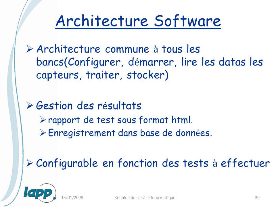 15/01/2008Réunion de service informatique30  Architecture commune à tous les bancs(Configurer, d é marrer, lire les datas les capteurs, traiter, stoc