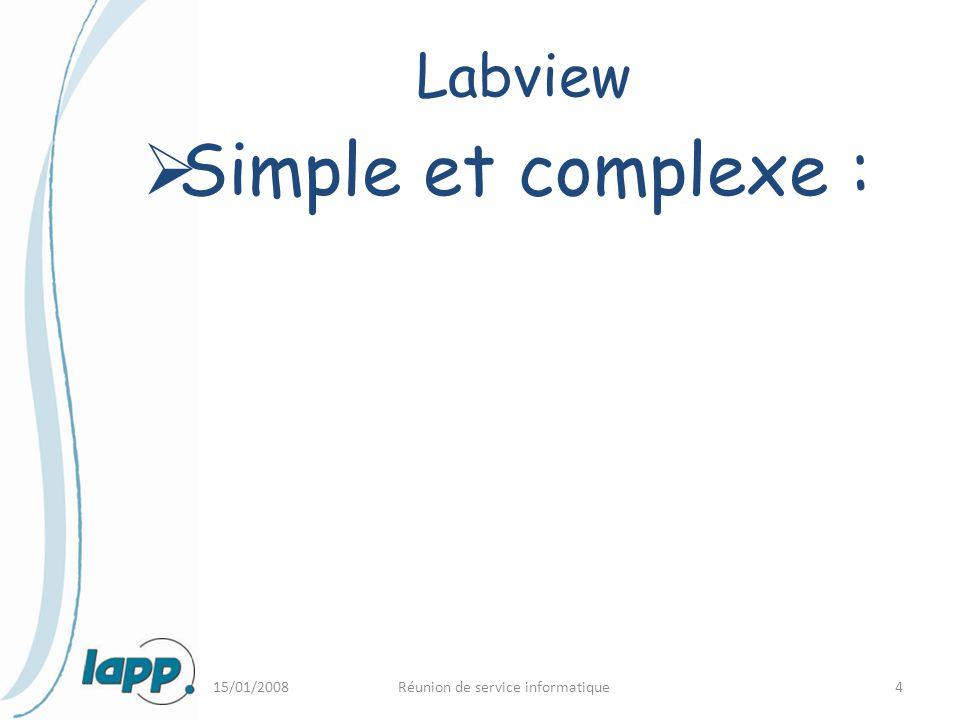 15/01/2008Réunion de service informatique15 Labview Wizzard pour écrire driver de carte.