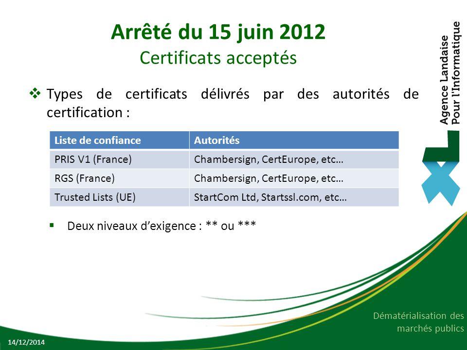 Dématérialisation des marchés publics Arrêté du 15 juin 2012 Certificats acceptés  CAS 1 : le certificat de signature est émis par une autorité de certification mentionnée dans l'une des listes de confiance : Dans ce cas, le soumissionnaire n'aura aucun justificatif à produire sur le certificat de signature utilisé pour signer sa réponse.