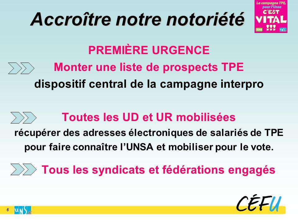 Accroître notre notoriété PREMIÈRE URGENCE Monter une liste de prospects TPE dispositif central de la campagne interpro Toutes les UD et UR mobilisées récupérer des adresses électroniques de salariés de TPE pour faire connaître l'UNSA et mobiliser pour le vote.