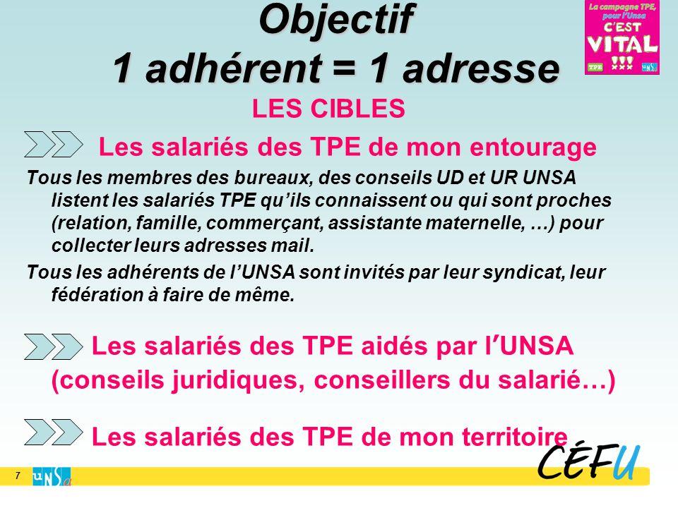 Objectif 1 adhérent = 1 adresse 8 Un doc papier à distribuer et à récupérer pour collecter les adresses électroniques Un formulaire à remplir en ligne sur le site de l'Unsa www.unsa.org