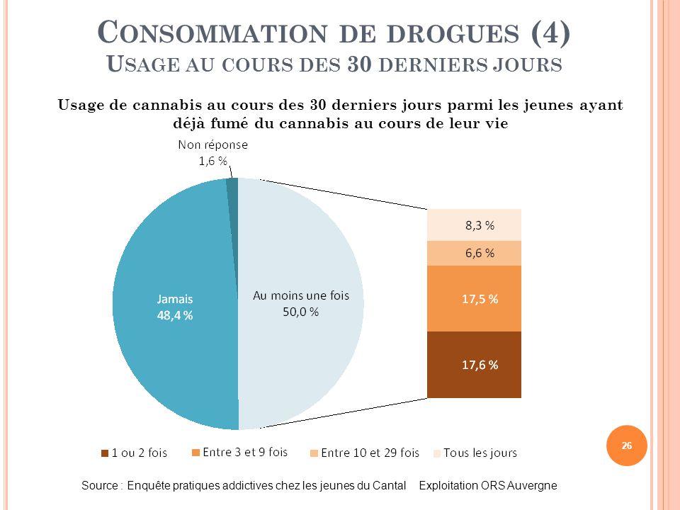 26 C ONSOMMATION DE DROGUES (4) U SAGE AU COURS DES 30 DERNIERS JOURS Source : Enquête pratiques addictives chez les jeunes du Cantal Exploitation ORS