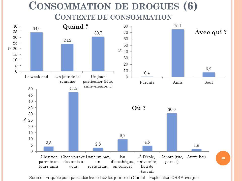 28 C ONSOMMATION DE DROGUES (6) C ONTEXTE DE CONSOMMATION Source : Enquête pratiques addictives chez les jeunes du Cantal Exploitation ORS Auvergne