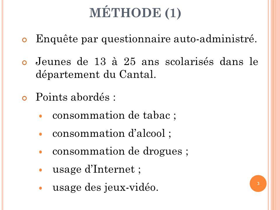 MÉTHODE (1) Enquête par questionnaire auto-administré. Jeunes de 13 à 25 ans scolarisés dans le département du Cantal. Points abordés : consommation d
