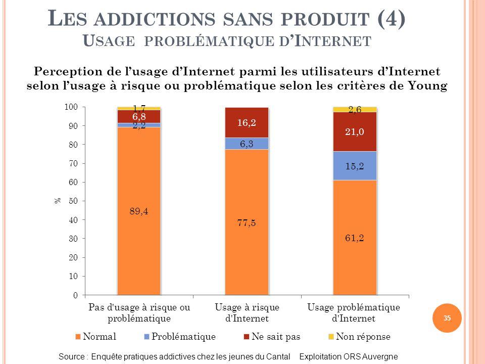 35 L ES ADDICTIONS SANS PRODUIT (4) U SAGE PROBLÉMATIQUE D 'I NTERNET Perception de l'usage d'Internet parmi les utilisateurs d'Internet selon l'usage