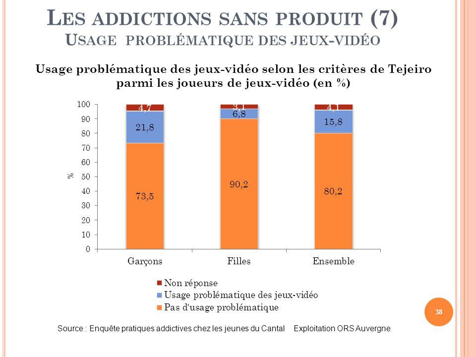 38 L ES ADDICTIONS SANS PRODUIT (7) U SAGE PROBLÉMATIQUE DES JEUX - VIDÉO Usage problématique des jeux-vidéo selon les critères de Tejeiro parmi les j