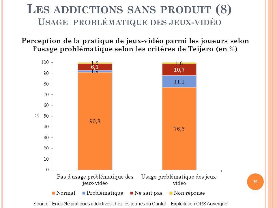 39 L ES ADDICTIONS SANS PRODUIT (8) U SAGE PROBLÉMATIQUE DES JEUX - VIDÉO Perception de la pratique de jeux-vidéo parmi les joueurs selon l'usage prob