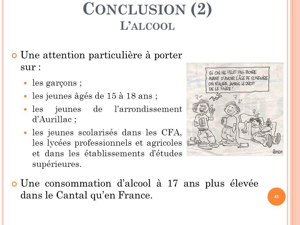 C ONCLUSION (2) L' ALCOOL 41 Une attention particulière à porter sur : les garçons ; les jeunes âgés de 15 à 18 ans ; les jeunes de l'arrondissement d