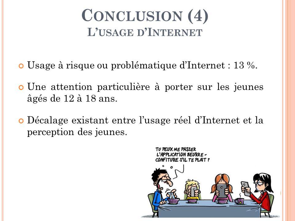 C ONCLUSION (4) L' USAGE D 'I NTERNET 43 Usage à risque ou problématique d'Internet : 13 %. Une attention particulière à porter sur les jeunes âgés de