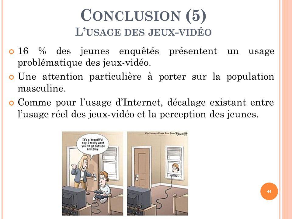 C ONCLUSION (5) L' USAGE DES JEUX - VIDÉO 44 16 % des jeunes enquêtés présentent un usage problématique des jeux-vidéo. Une attention particulière à p