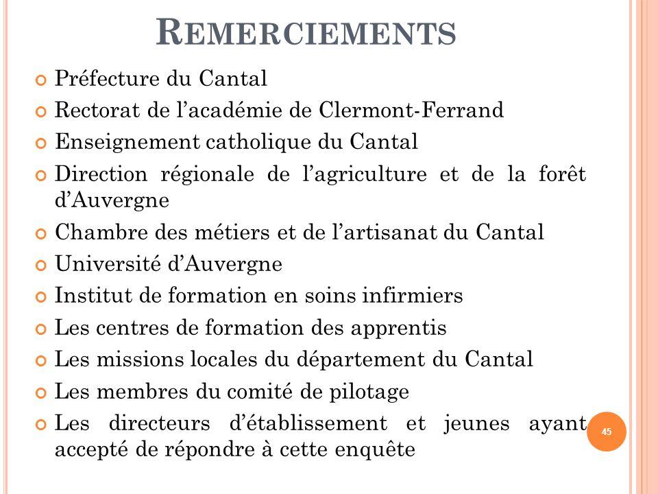 R EMERCIEMENTS Préfecture du Cantal Rectorat de l'académie de Clermont-Ferrand Enseignement catholique du Cantal Direction régionale de l'agriculture