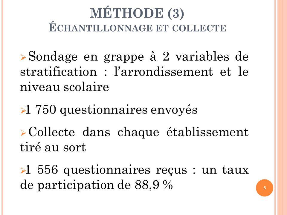  Sondage en grappe à 2 variables de stratification : l'arrondissement et le niveau scolaire  1 750 questionnaires envoyés  Collecte dans chaque éta