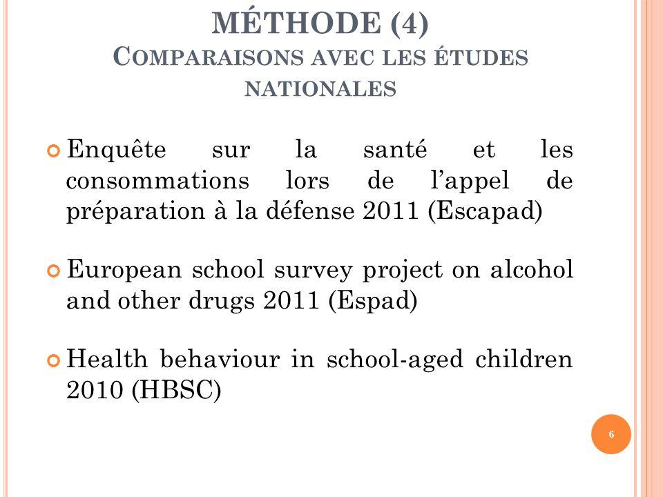 Enquête sur la santé et les consommations lors de l'appel de préparation à la défense 2011 (Escapad) European school survey project on alcohol and oth