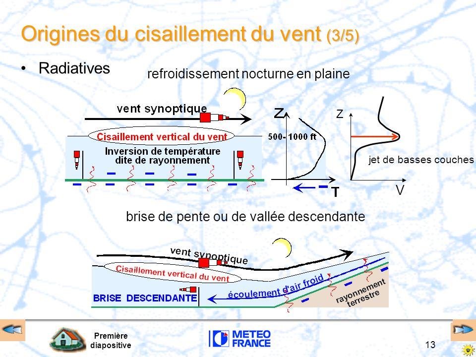 Première diapositive 13 Origines du cisaillement du vent (3/5) Radiatives refroidissement nocturne en plaine brise de pente ou de vallée descendante V