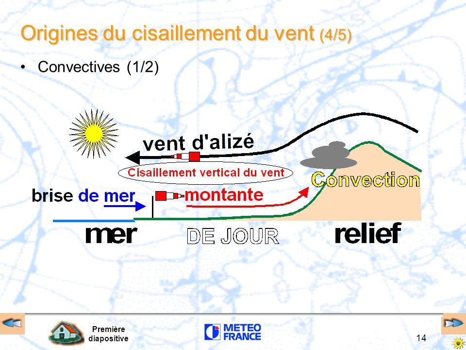 Première diapositive 14 Origines du cisaillement du vent (4/5) Convectives (1/2)