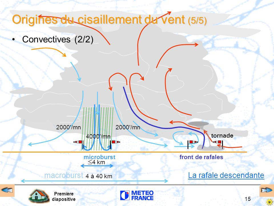 Première diapositive 15 front de rafalesmicroburst 4000'/mn  4 km Origines du cisaillement du vent (5/5) Convectives (2/2) 2000'/mn 4 à 40 km macrobu