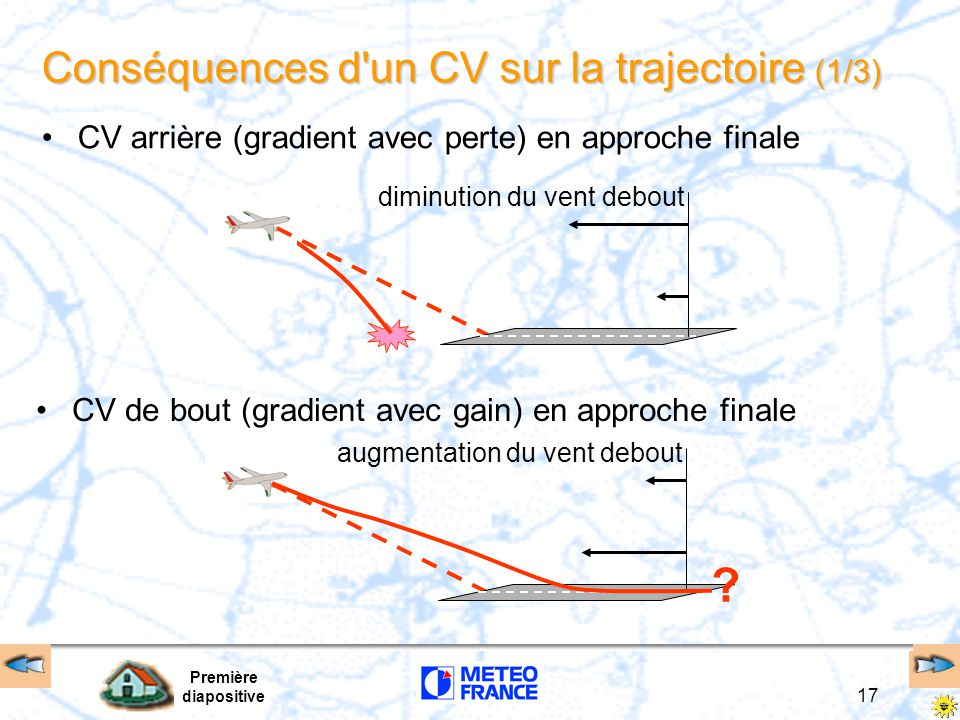 Première diapositive 17 CV de bout (gradient avec gain) en approche finale diminution du vent debout augmentation du vent debout ? Conséquences d'un C