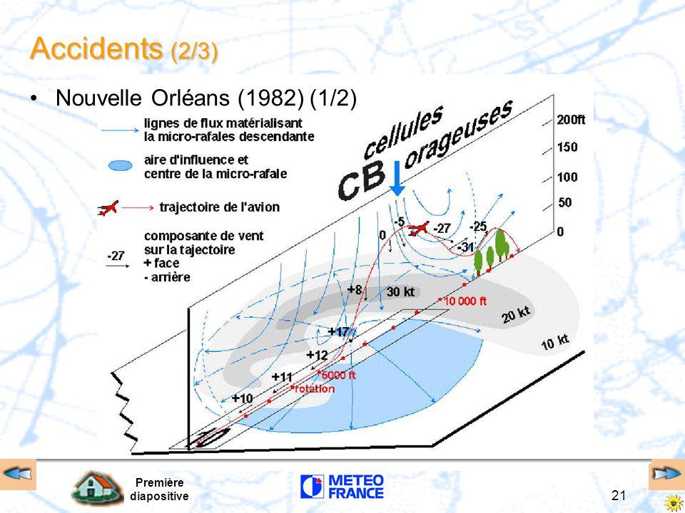 Première diapositive 21 Accidents (2/3) Nouvelle Orléans (1982) (1/2)