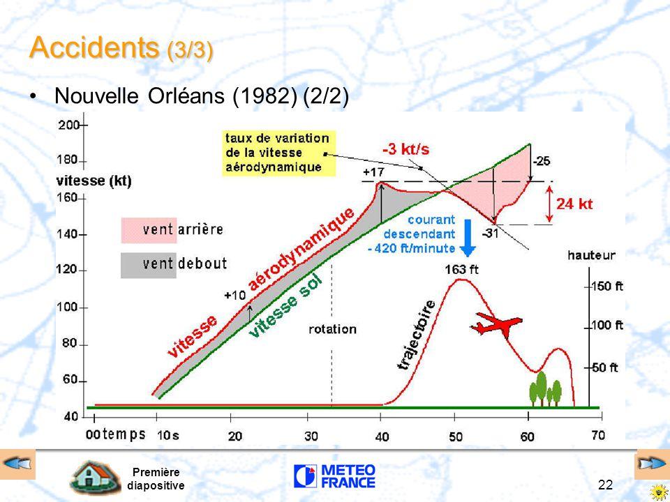 Première diapositive 22 Accidents (3/3) Nouvelle Orléans (1982) (2/2)