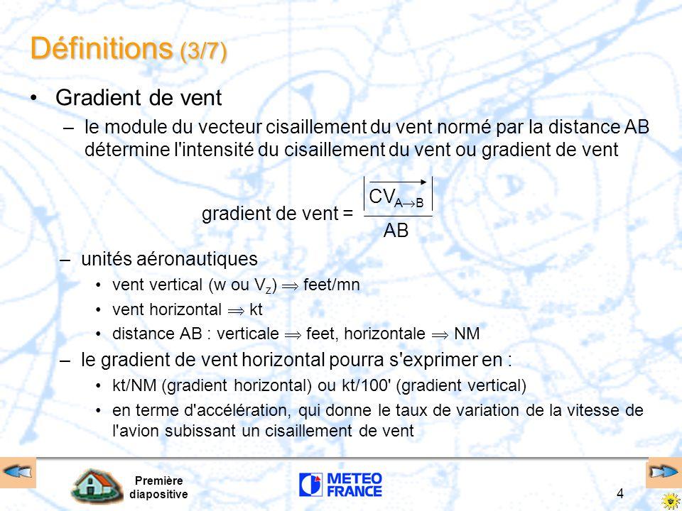 Première diapositive 5 –à chaque seconde la vitesse de l avion varie de 2kt lorsqu il subit un gradient de vent horizontal de 15kt/100 ou 15kt/0,3NM (graphe)graphe –à partir de valeurs moyennes de pente (3°), de vitesse avion (150 kt) correspondant à une vitesse verticale de 800 /mn (13,26 /s) –un cisaillement vertical de 15 kt par 100 correspondant à un cisaillement horizontal de 15 kt pour 0,3 NM entraîne une accélération de Définitions (4/7) Accélération d un avion subissant un gradient de vent A B 3° 0,3 NM 100  = (15kt/100 ).13,26 /s = 2kt/s  = (15kt/0,3NM).150kt = 2kt/s  = x V avion CV A  B AB