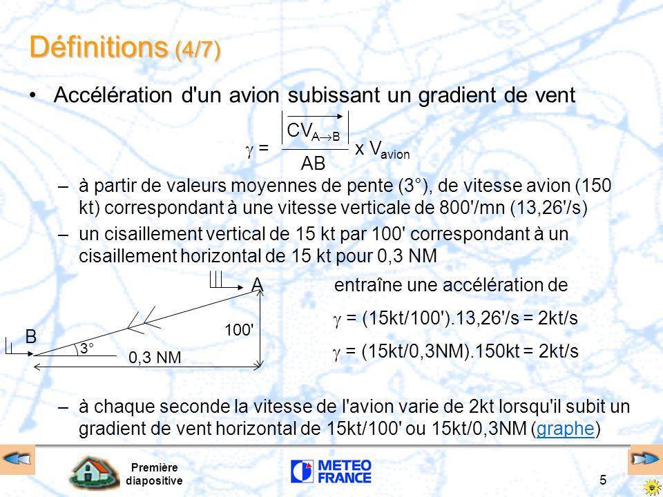 Première diapositive 5 –à chaque seconde la vitesse de l'avion varie de 2kt lorsqu'il subit un gradient de vent horizontal de 15kt/100' ou 15kt/0,3NM