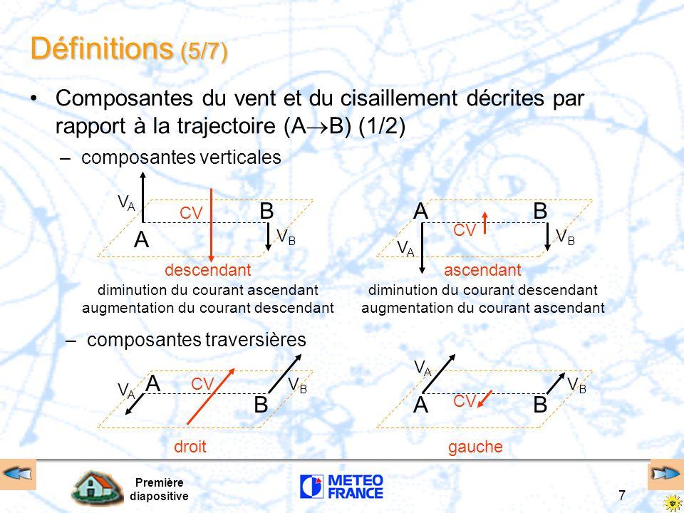 Première diapositive 7 Définitions (5/7) Composantes du vent et du cisaillement décrites par rapport à la trajectoire (A  B) (1/2) –composantes trave