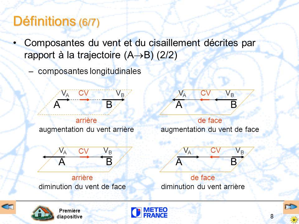 Première diapositive 8 Définitions (6/7) Composantes du vent et du cisaillement décrites par rapport à la trajectoire (A  B) (2/2) –composantes longi