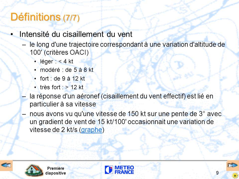 Première diapositive 9 Définitions (7/7) Intensité du cisaillement du vent –le long d'une trajectoire correspondant à une variation d'altitude de 100'