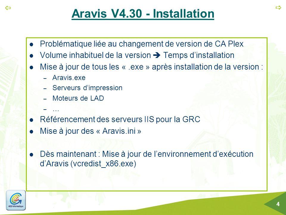  Mardi 18 mai 2010 © ACG-Informatique.390 boulevard du 8 mai 1945.