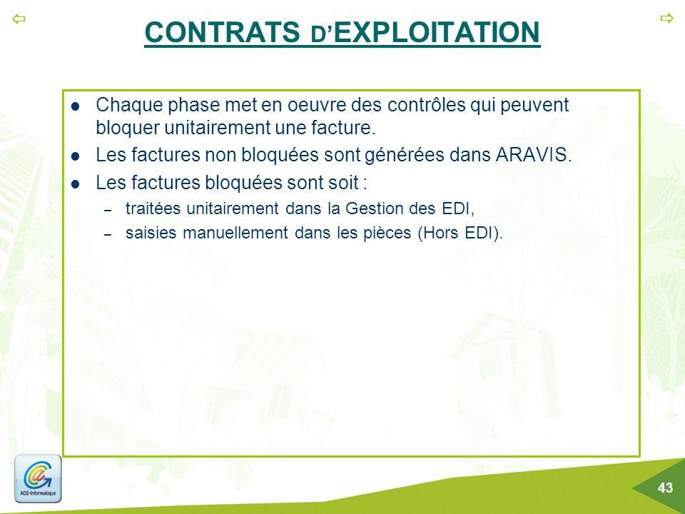   43 CONTRATS D' EXPLOITATION Chaque phase met en oeuvre des contrôles qui peuvent bloquer unitairement une facture. Les factures non bloquées sont