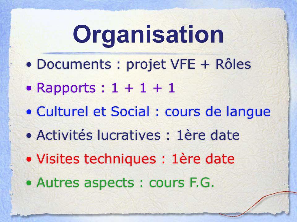 Culturel et Social : cours de langue Organisation Documents : projet VFE + Rôles Rapports : 1 + 1 + 1 Visites techniques : 1ère date Activités lucratives : 1ère date Autres aspects : cours F.G.