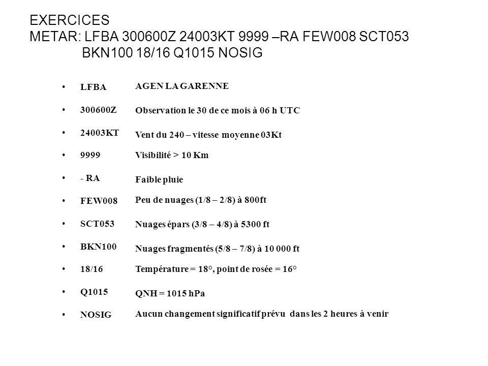 EXERCICES METAR: LFBA 300600Z 24003KT 9999 –RA FEW008 SCT053 BKN100 18/16 Q1015 NOSIG LFBA 300600Z 24003KT 9999 - RA FEW008 SCT053 BKN100 18/16 Q1015