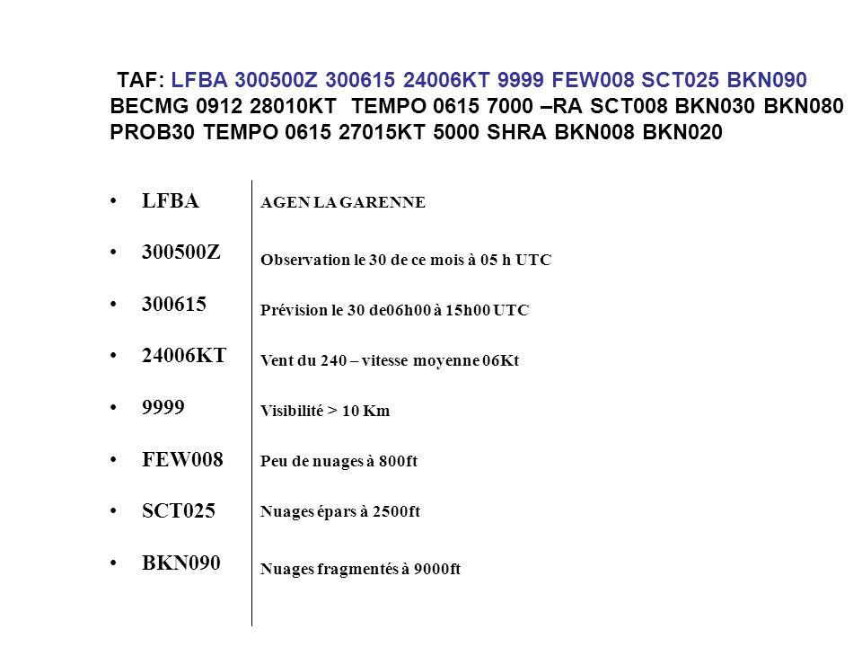 TAF: BECMG 0912 28010KT TEMPO 0615 7000 –RA SCT008 BKN030 BKN080 PROB30 TEMPO 0615 27015KT 5000 SHRA BKN008 BKN020 BECMG 0912 28010KT TEMPO 0615 7000 -RA SCT008 BKN030 évolution régulière ou irrégulière Visibilité – 7000m Prévue entre 09 et 12 h UTC Prévue entre 06 et 15 h UTC Vent du 280 – 10kt Évolution temporaire Faible pluie Nuages épars (3/8 – 4/8) à 800ft Nuages fragmentés (5/8 – 7/8) à 3000ft