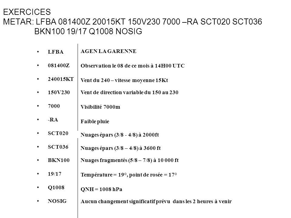 TAF: LFBA 081400Z 081524 23006KT 9999 SCT035 SCT060 BKN080 BECMG1516 22015KT 3000 RA SCT010 BKN025 OVC080 PROB30 TEMPO 1524 23015G25KT 3000 TSRA SCT015 BKN035CB OVC080 LFBA 081400Z 081524 23006KT 9999 SCT035 SCT060 BKN080 AGEN LA GARENNE Nuages épars (3/8 – 4/8) à 3500ft Observation le 08 de ce mois à 14 h UTC Visibilité > 10 Km Prévision le 08 de 15h00 à 24h00 UTC Vent du 230 – vitesse moyenne 06Kt Nuages épars à 6000ft Nuages fragmentés (5/8 – 7/8) à 8000ft