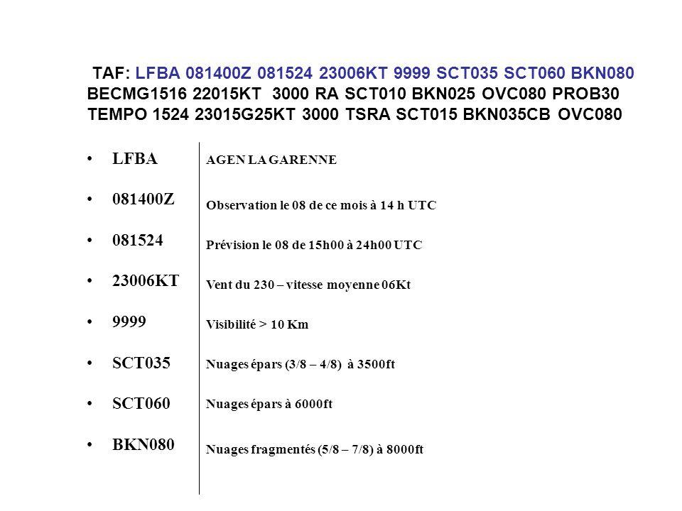 TAF: BECMG 1516 22015KT 3000 RA SCT010 BKN025 OVC080 BECMG 1516 22015KT 3000 RA SCT010 BKN025 OVC080 évolution régulière ou irrégulière Nuages épars (3/8 – 4/8) 1000ft Prévue entre 15 et 16 h UTC pluie Vent du 220 – 15kt Visibilité 3000m Nuages fragmentés (5/8 – 7/8) à 2500 ft Couvert (8/8) 8000ft