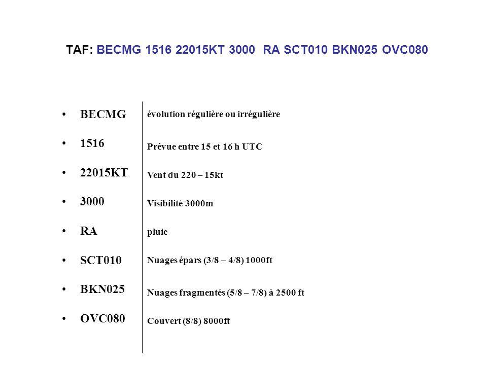 TAF : PROB30 TEMPO 1524 23015G25KT 3000 TSRA SCT015 BKN035CB OVC080 PROB30 TEMPO 1524 23015G25KT 3000 TSRA SCT015 BKN035CB OVC080 Visibilité 3000m Probabilité d'occurrence de 30% des phénomènes suivants Vent du 230 – vitesse moy.