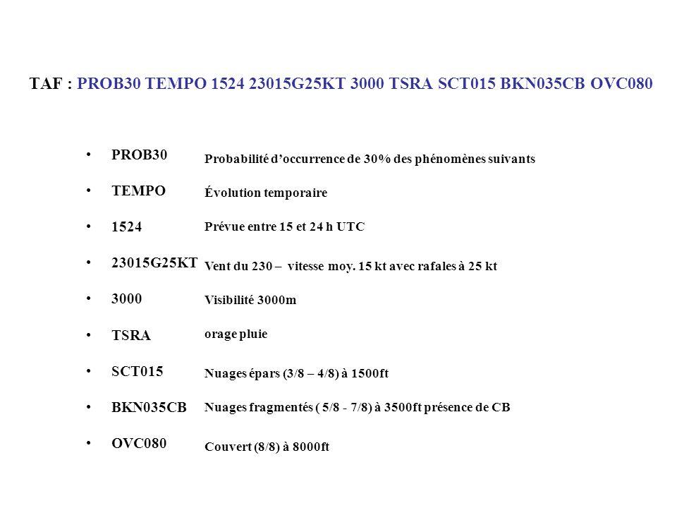 TAF : PROB30 TEMPO 1524 23015G25KT 3000 TSRA SCT015 BKN035CB OVC080 PROB30 TEMPO 1524 23015G25KT 3000 TSRA SCT015 BKN035CB OVC080 Visibilité 3000m Pro