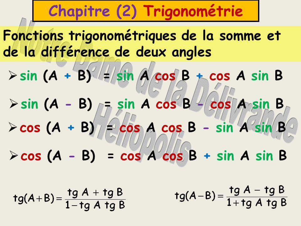 Unité (5) Trigonométrie Exemple (1) : Sans utiliser de calculatrice, déterminer les valeurs des fonctions trigonométriques suivantes : a) sin 15  b) cos 75  Solution : a) sin 15  = sin (45  - 30  ) = sin (45  ).