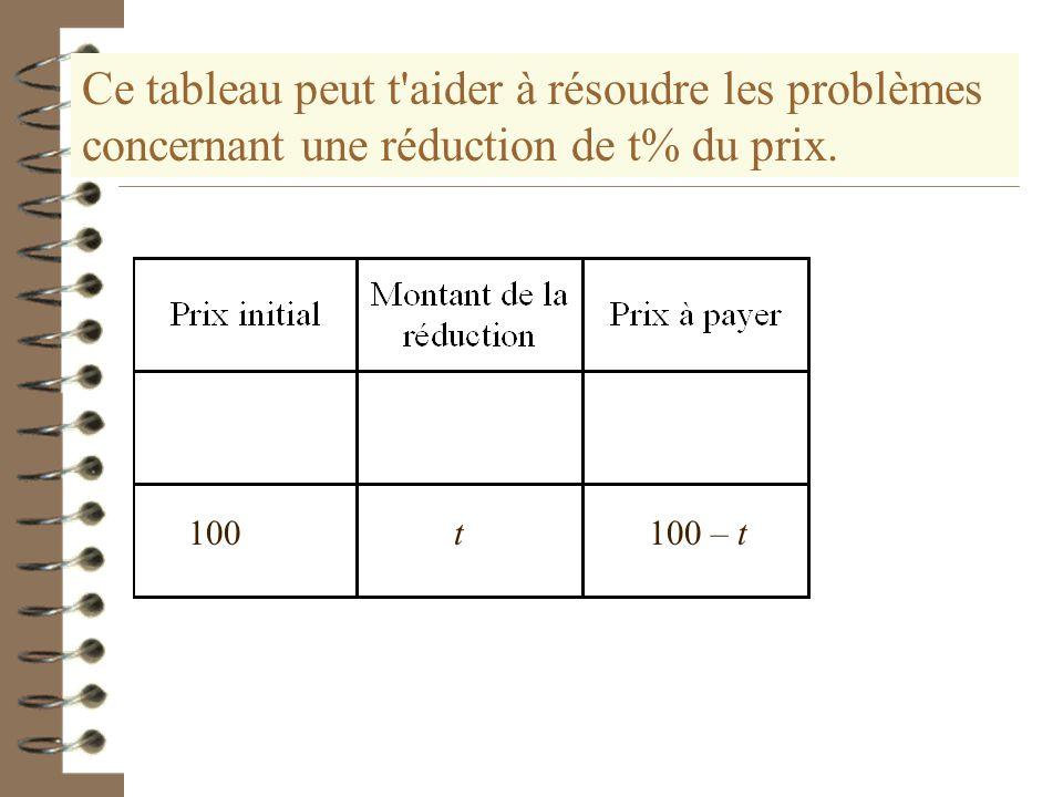 Ce tableau peut t'aider à résoudre les problèmes concernant une augmentation de t % du prix. 100 t 100 + t