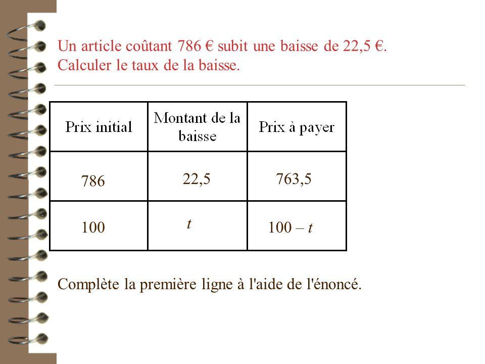 Plusieurs proportions peuvent être utilisées... 400 t = 100 x 31,5 400 31,5431,5 100 t100 + t 400 (100 + t ) = 100 x 431,5 31,5 (100 + t) = 431,5t Tro
