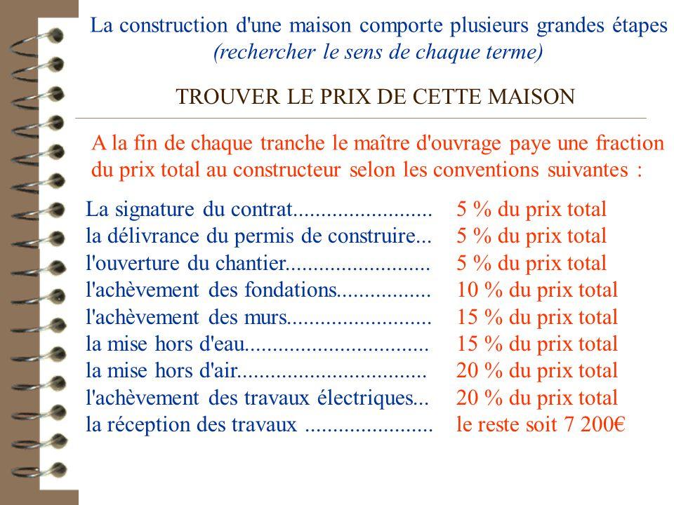 La construction d une maison comporte plusieurs grandes étapes (rechercher le sens de chaque terme) La signature du contrat.........................