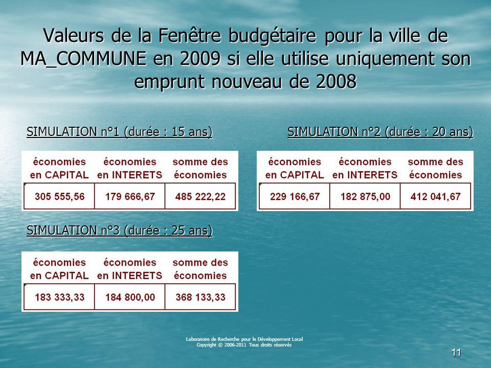 10 CONDITIONS : - les emprunts nouveaux de 2008 sont éligibles à hauteur de 5 000 000 - la durée de vie des emprunts nouveaux est de 25 ans - profil de sortie de Fenêtre : à définir avec la ville (sans conséquence sur le résultat) Résultats utilisables en 2009 Laboratoire de Recherche pour le Développement Local Copyright © 2006-2011 Tous droits réservés 2 -3 ) Recherche d'économies grâce aux emprunts à souscrire en 2008 (dette active) Les résultats seront utilisables en 2009 SIMULATION n°3