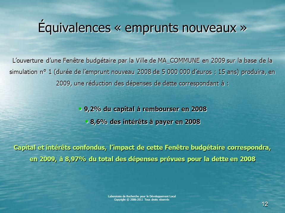 11 Valeurs de la Fenêtre budgétaire pour la ville de MA_COMMUNE en 2009 si elle utilise uniquement son emprunt nouveau de 2008 SIMULATION n°1 (durée :