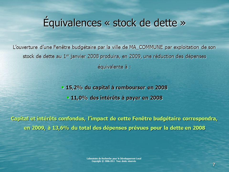 6 Valeurs de la Fenêtre budgétaire attendue par la ville de MA_COMMUNE en 2009 si elle utilise son stock de dette au 1 er janvier 2008 uniquement Labo