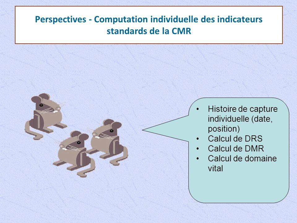 Perspectives - Computation individuelle des indicateurs standards de la CMR Histoire de capture individuelle (date, position) Calcul de DRS Calcul de DMR Calcul de domaine vital