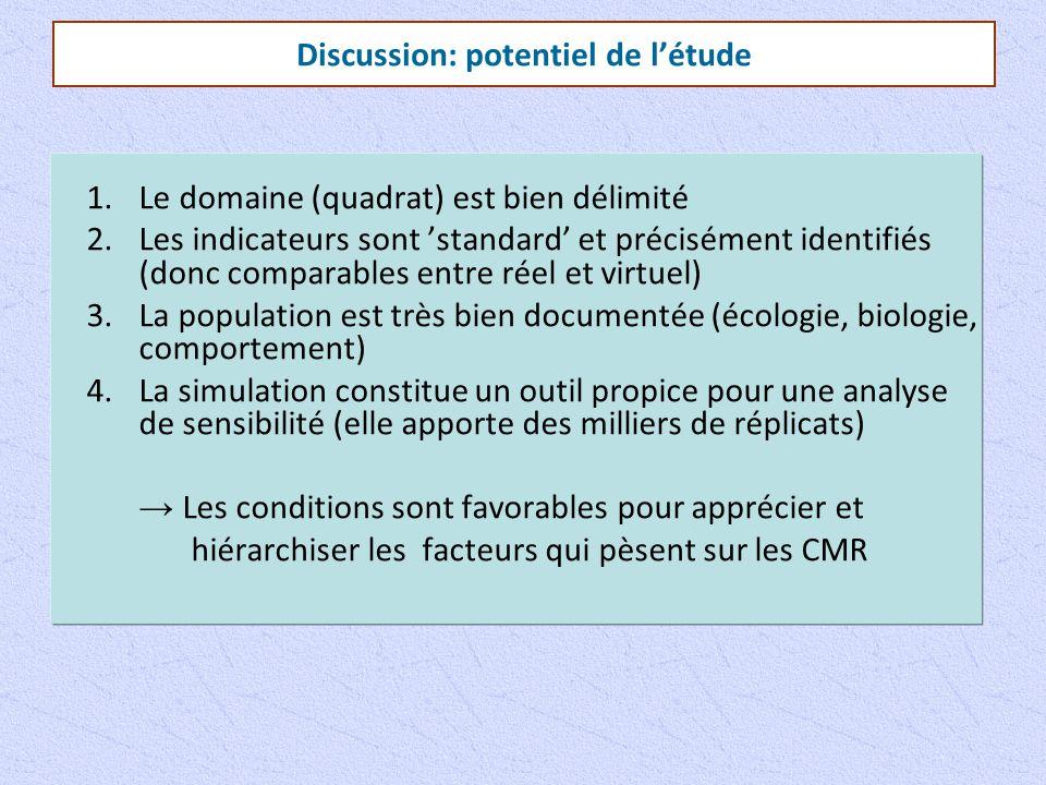 Discussion: potentiel de l'étude 1.Le domaine (quadrat) est bien délimité 2.Les indicateurs sont 'standard' et précisément identifiés (donc comparable